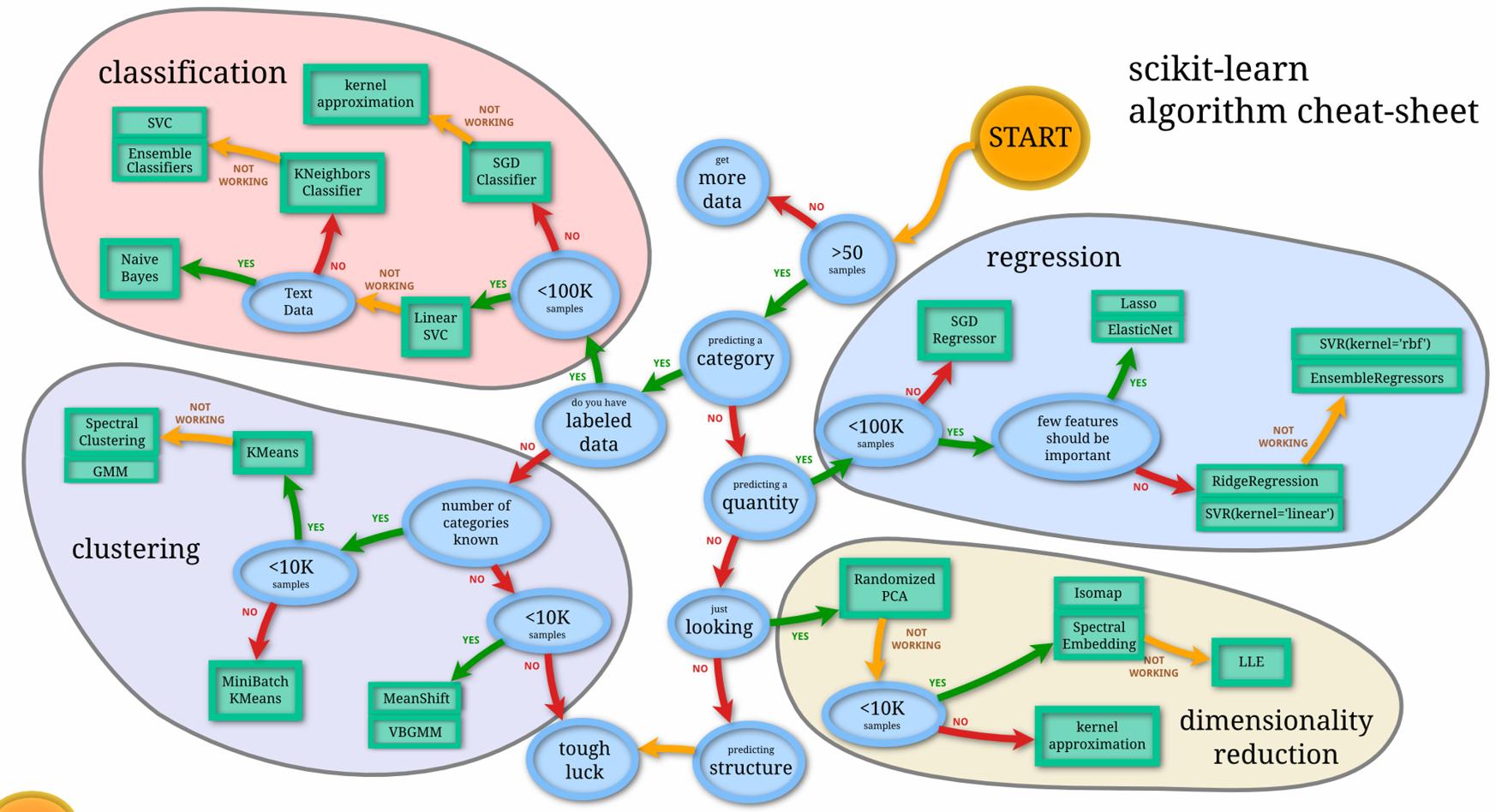 機械学習=分光屋のプライド+ケモメトリクス?